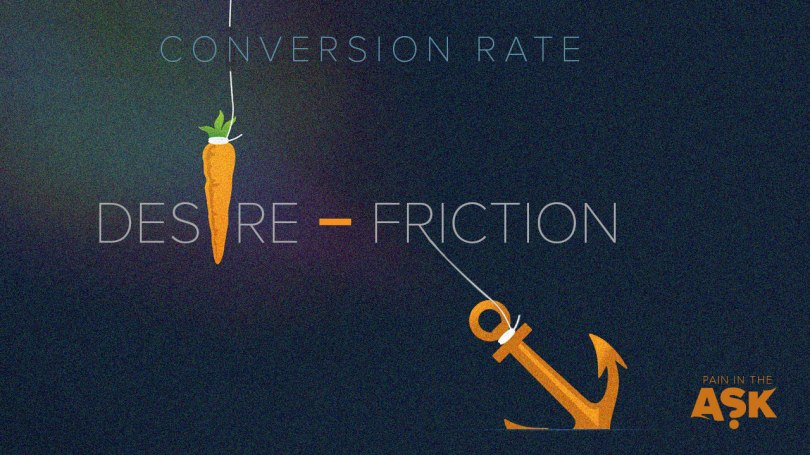 conversion rate is desire minus friction